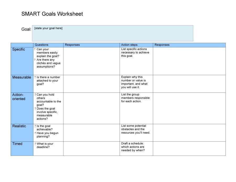 48 SMART Goals Templates, Examples U0026 Worksheets   Template Lab