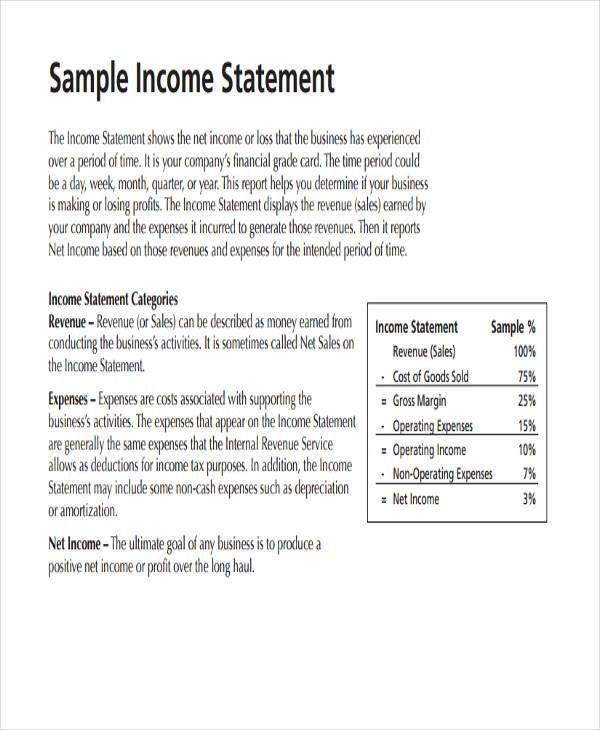 50+ Examples of Income Statement