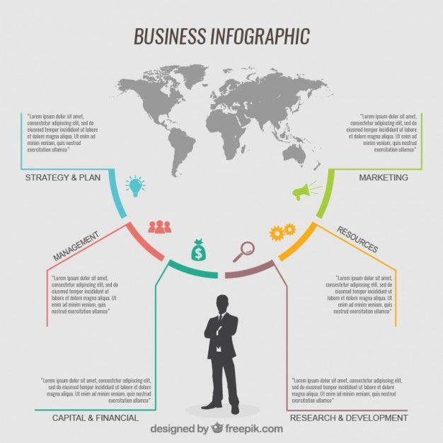 Business infographic template Vector | Premium Download