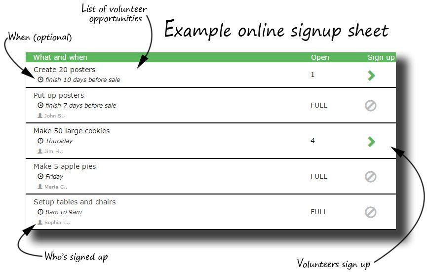 VolunteerSignup - Online volunteer signup sheets
