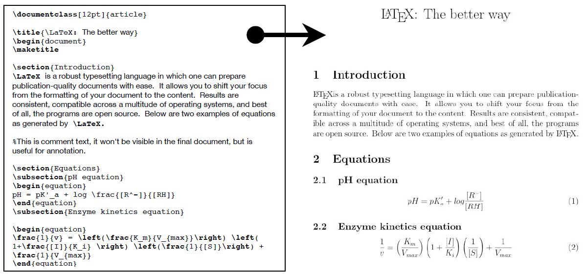 Hypothesis Journal » LaTeX: A genuinely better way to prepare ...