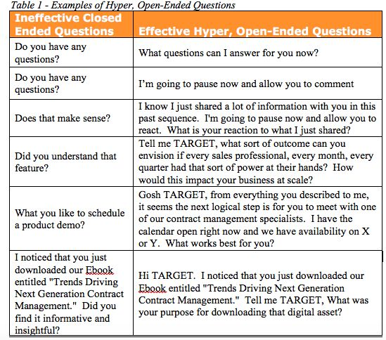 A Guide to Open-Ended Questions in Marketing Research