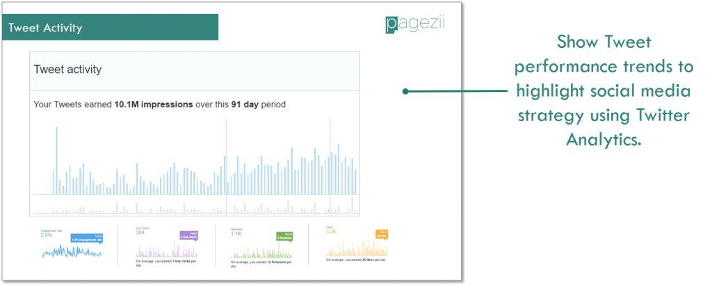 Social Media Analytics Report Template - Twitter Account Analysis ...