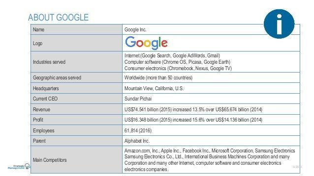 Google swot analysis 2017