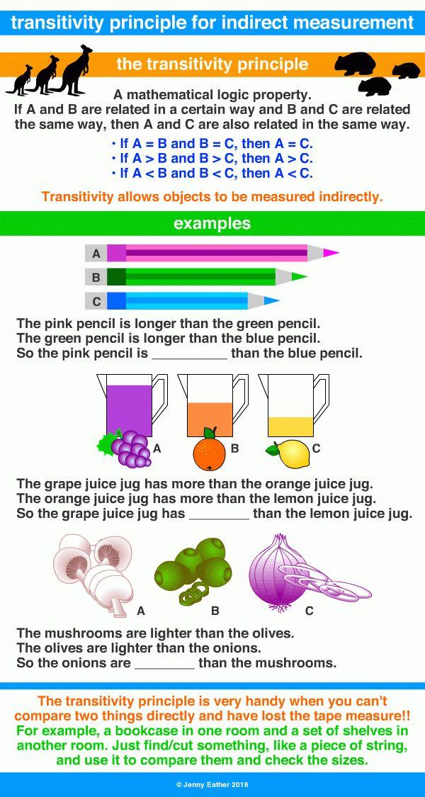 transitivity principle for indirect measurement ~ A Maths ...