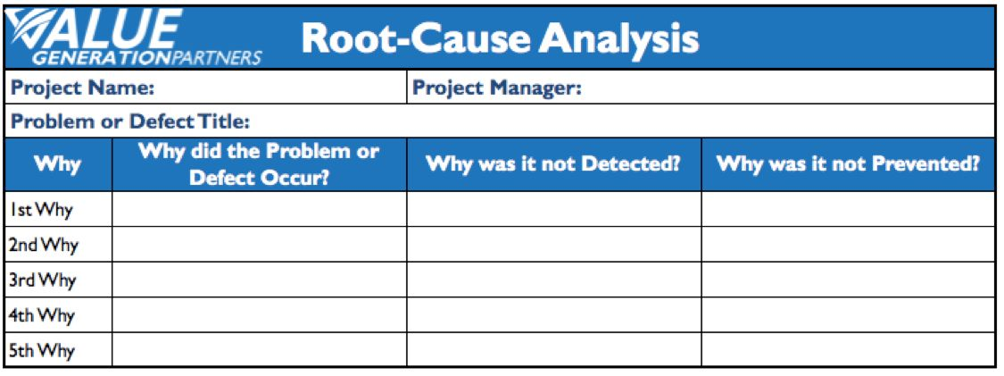"Generating Value by Using ""5 Why"" Root-Cause Analysis – Value ..."