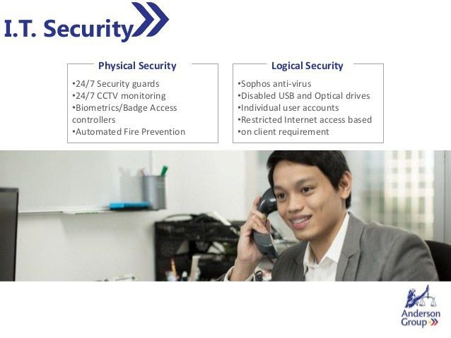 Corporate Profile Anderson Group Philippines