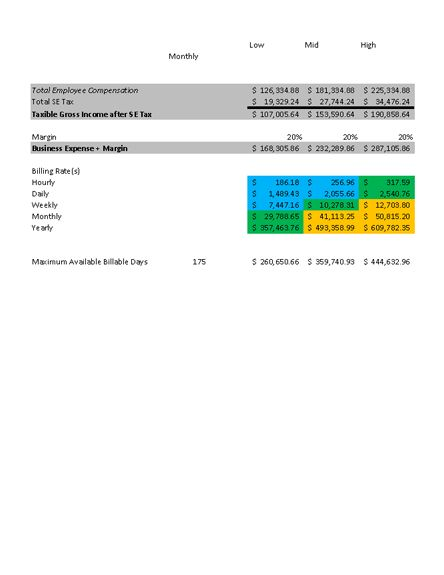 Download Consulting pricing worksheet - Fee/Pricing Analysis