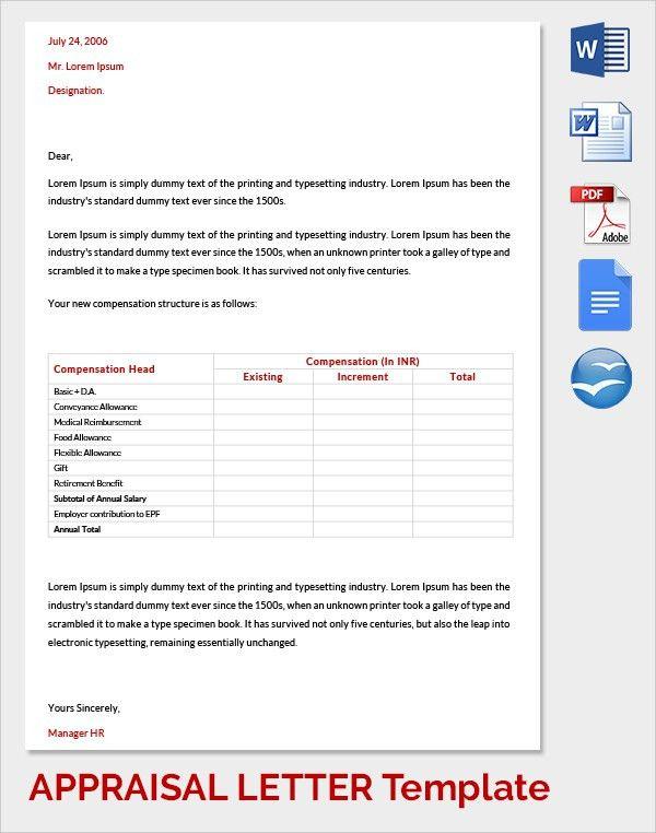 9+ Sample Letter of Appraisals | Sample Templates
