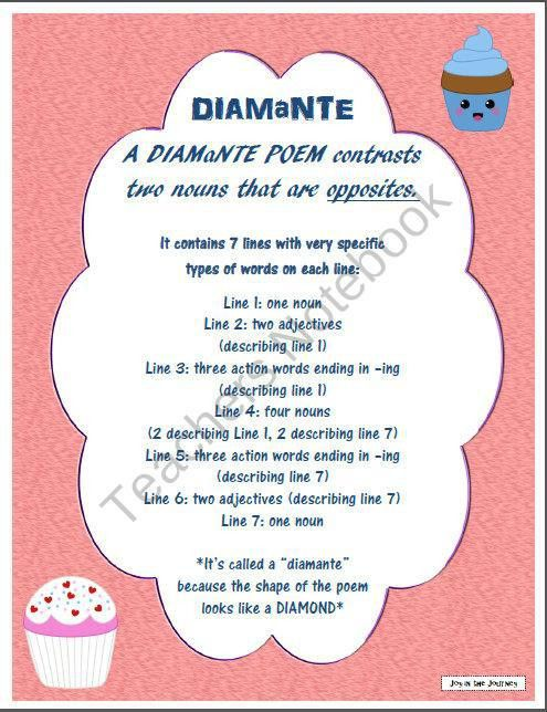 Diamante Poetry Activity Packet from Joy in the Journey on ...