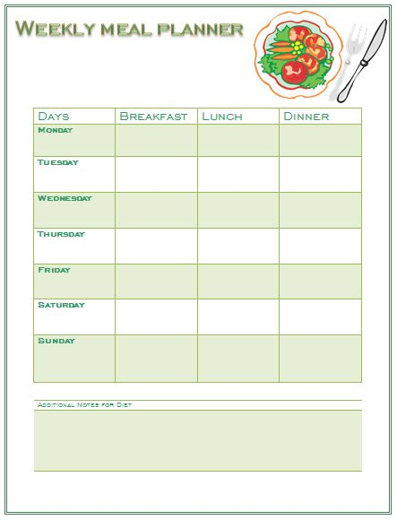 Perfect Meal Planning Template for You and Your Family