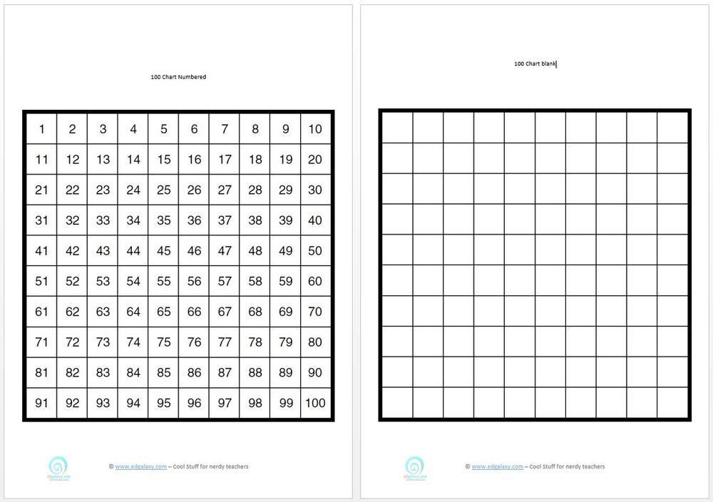 Printable 100 counting charts for students — Edgalaxy: Cool Stuff ...
