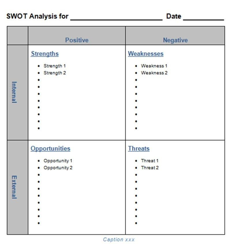 SWOT Analysis Templates in excel & word