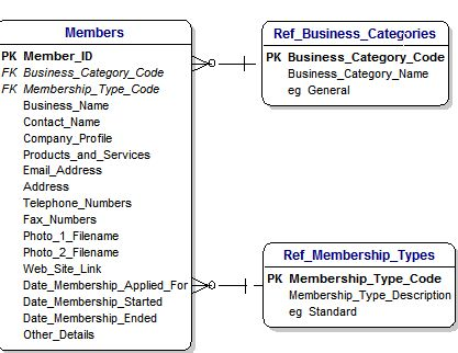 Where I can Download Club Membership database Template for ...