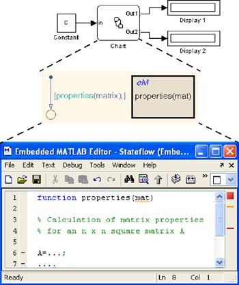 Chapter 3: Embedded MATLAB Functions in Stateflow Charts ...