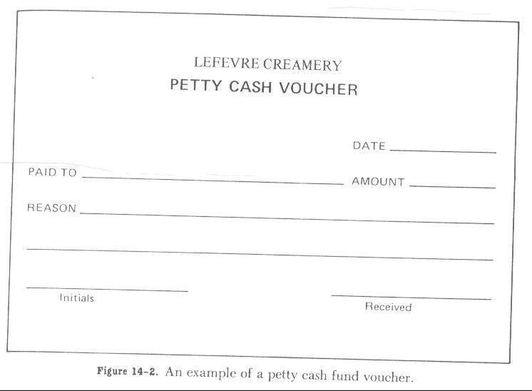 Petty Cash Voucher - ThingLink