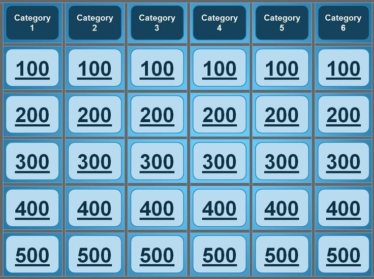 jeopardy powerpoint template GREAT for quiz bowl, catechism, bible ...