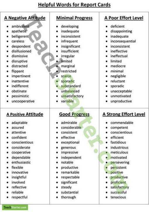 Report Card Comments! A list of adjectives to make writing ...