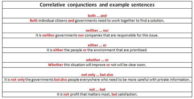 Cohesion (Part 2): Linking words | RMIT English Worldwide
