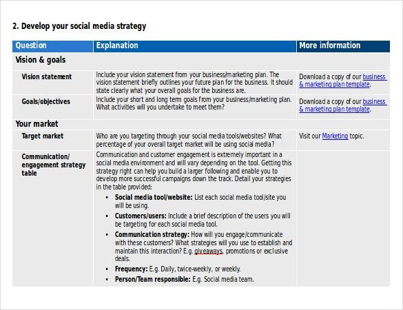 14+ Social Media Strategy Templates – Free Sample, Example, Format ...