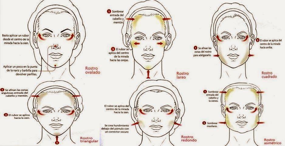 89d2941d5e6b1632cf8210441753932a - como maquillarse paso a paso mejores equipos