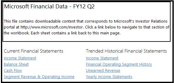 Complete Income Statement with Example, Template, and Format