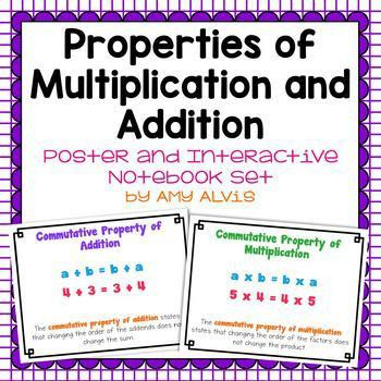 Best 25+ Identity property of multiplication ideas on Pinterest ...