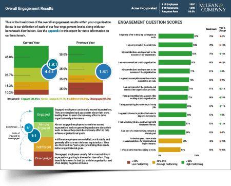 Employee Engagement Program | McLean & Company