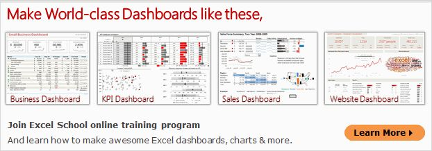 Excel Dashboard Examples, Templates & Ideas - More than 200 ...