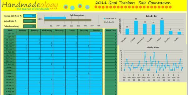 Sales Tracking Report Template Sales Tracking Spreadsheet Template ...