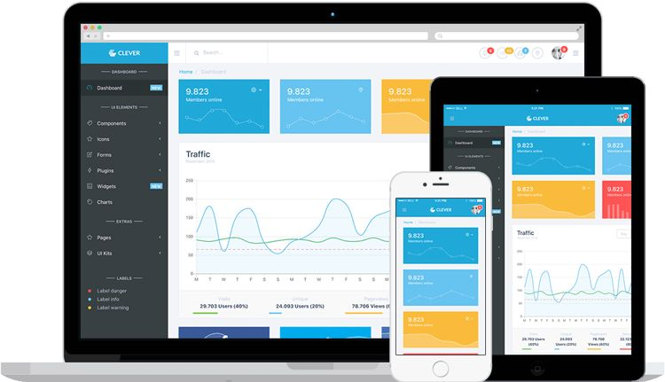 Clever Bootstrap 4 Admin Template