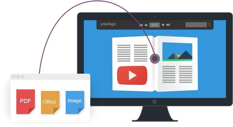 Online Flyer Maker for Free - Make & Share Digital Flyers | FlipHTML5