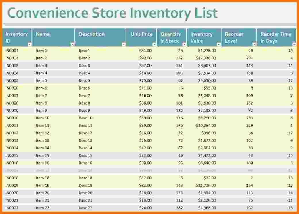 6+ list of convenience stores | Itinerary Template Sample
