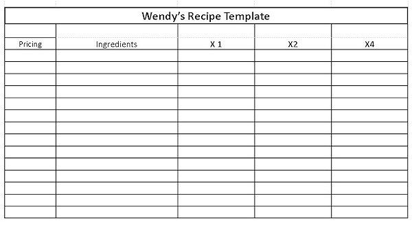 How To Cost Out Your Recipes - Fearless Bakers