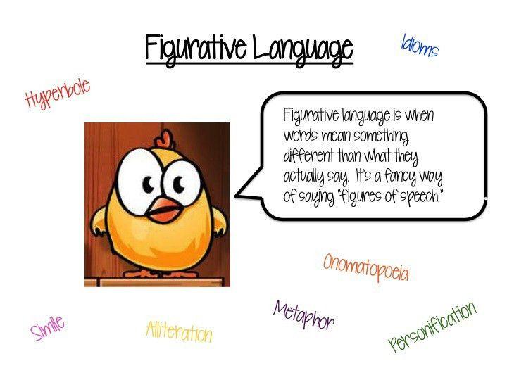 Figurative Language Freebies! - Busy Bee Speech