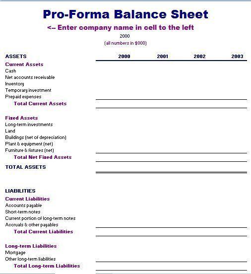 Proforma Balance Sheet Template | Formal Word Templates