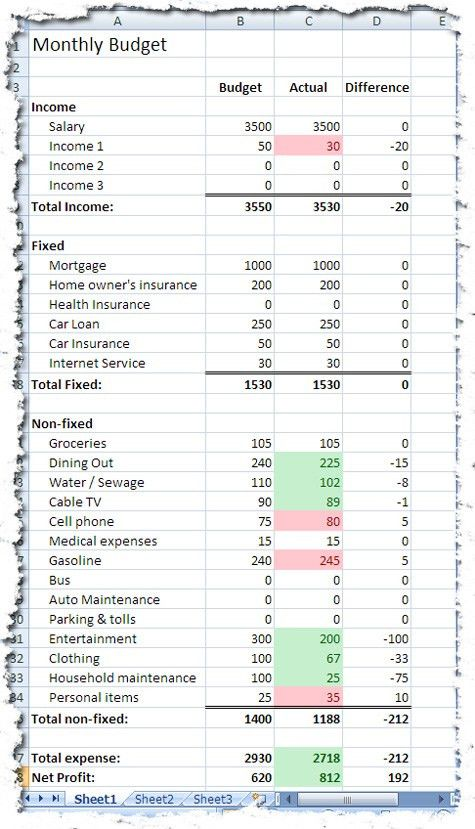 Monthly Personal Budget Template | Modern Saver