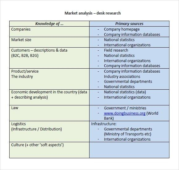 Market Analysis Template - vnzgames