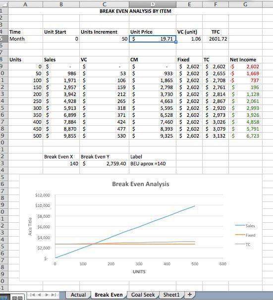 Items similar to BEP Break Even Point - Excel Spreadsheet on Etsy