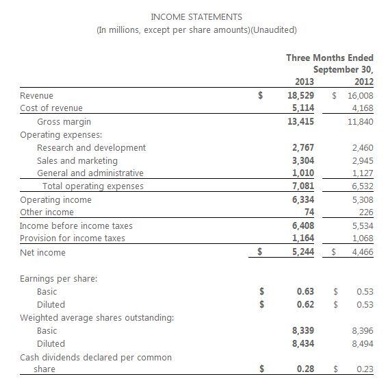 microsoft profit and loss statement - Template