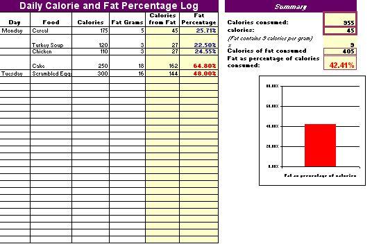 Diet Templates | Log Templates