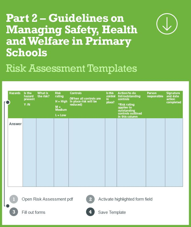 Interactive Risk Assessments for Primary Schools - Health and ...