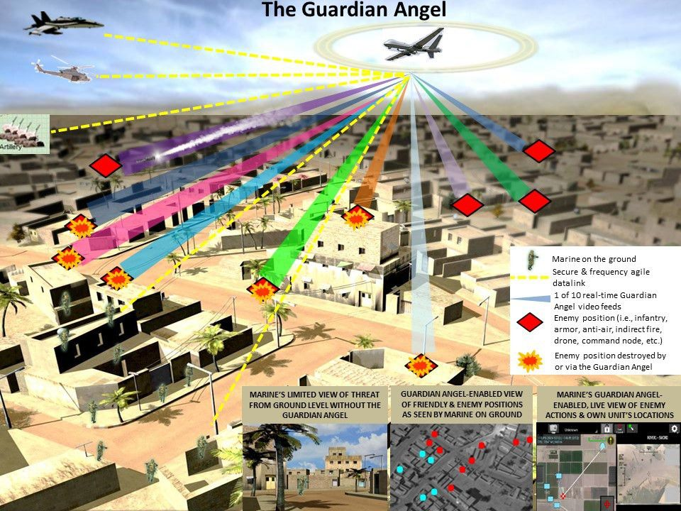 """Mattis' """"Guardian Angel"""" and How Marine Corps Aviation Can Get ..."""