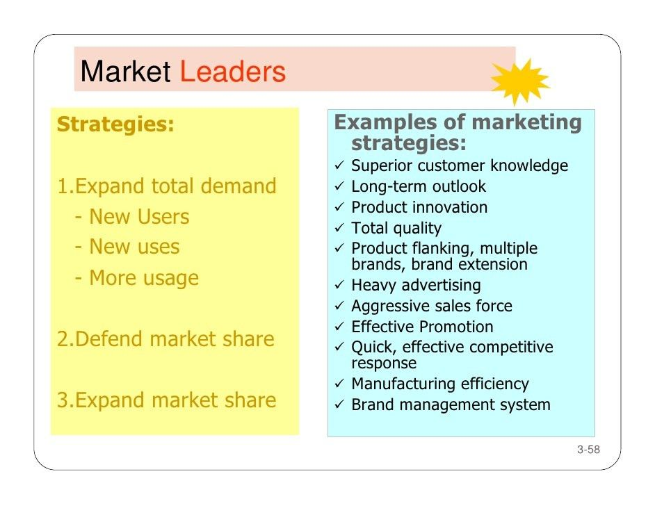 AMCA Lecture Three Competitive Marketing Strategy