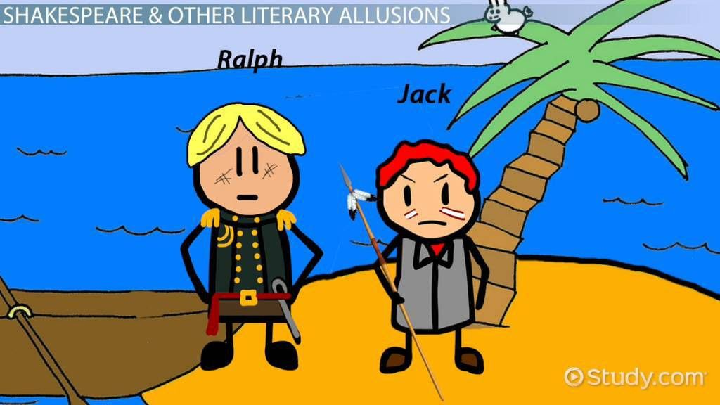 Allusions in Macbeth: Examples & Significance - Video & Lesson ...