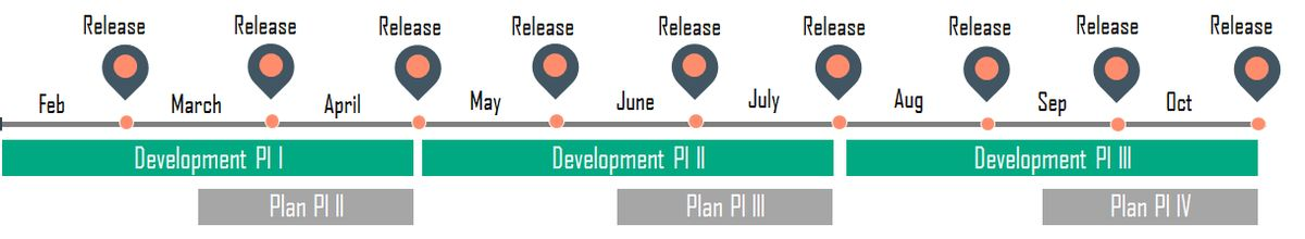 What release managers need to understand in the continuous ...