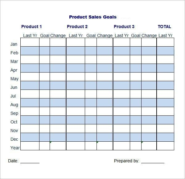 Sales Goals Template | Template Idea