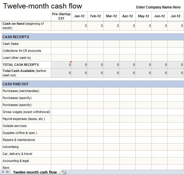 Cash Flow Analysis Template. 12 Months Cash Flow Statement ...