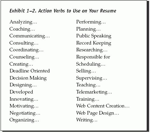 Wonderful What Skills To List On Resume 44 In Good Resume ...