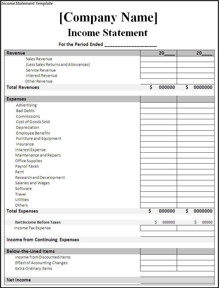 Income And Expense Statement Template | Template Design